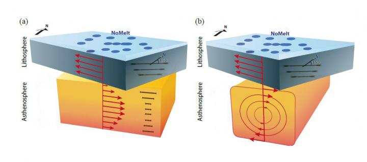 New study upends a theory of how Earth's mantle flows