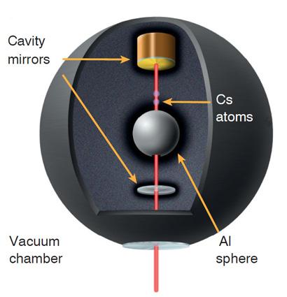 diagram of experiment