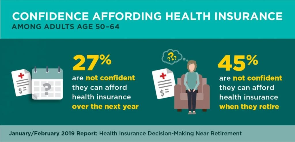 Aarp Health Insurance >> Pre Medicare Years Bring Health Insurance Worries For Many