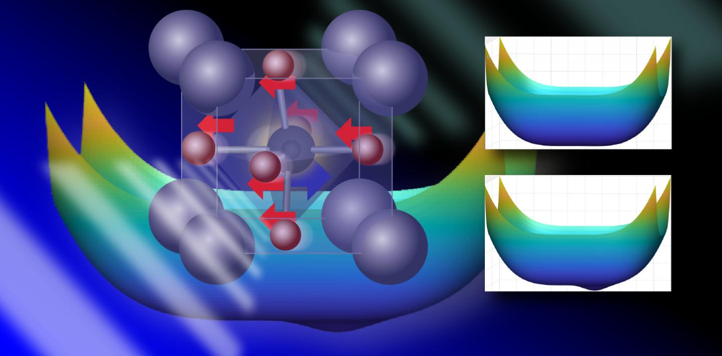 A new study reveals 'hidden' phases of matter through the power of